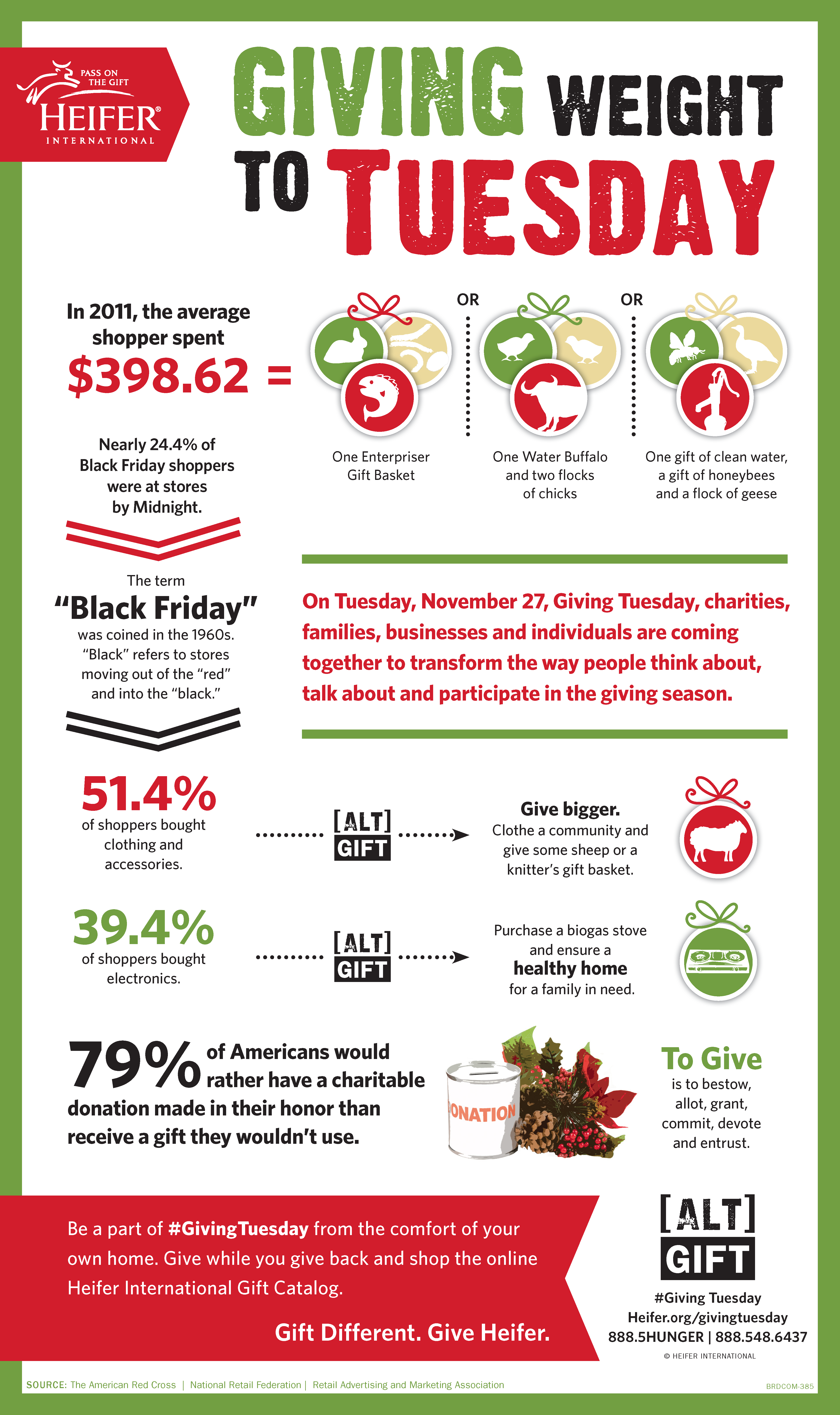 giving-tuesday-infographic-heifer-international